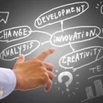 業務の可視化と業務効率の関係とは?可視化するまでの3つのステップ