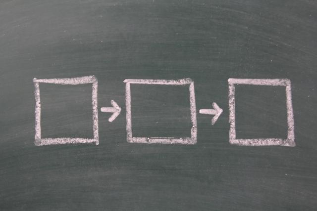 システム化計画の進め方は?システム化の具体的プロセスや注意点などを解説